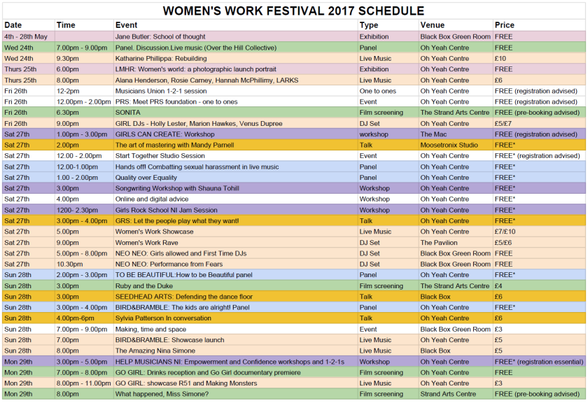 Womens Work 2017 one page